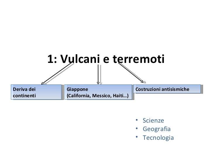 1: Vulcani e terremoti <ul><li>Scienze </li></ul><ul><li>Geografia </li></ul><ul><li>Tecnologia  </li></ul>Deriva dei cont...