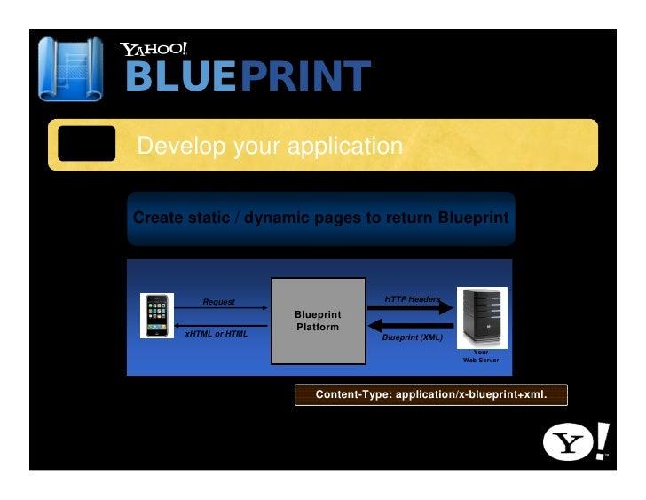 Ymda 09 id blueprint blueprint the mobile development platform develop your application malvernweather Images