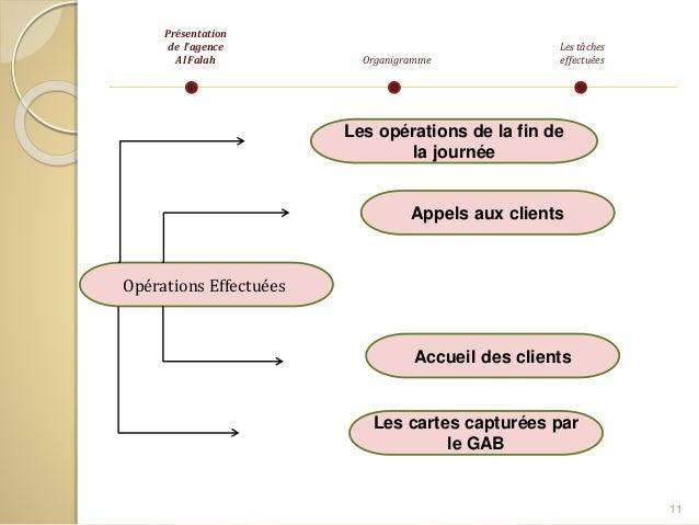 soutenance stage banque populaire   audit de conformit u00e9 des proc u00e9dure u2026