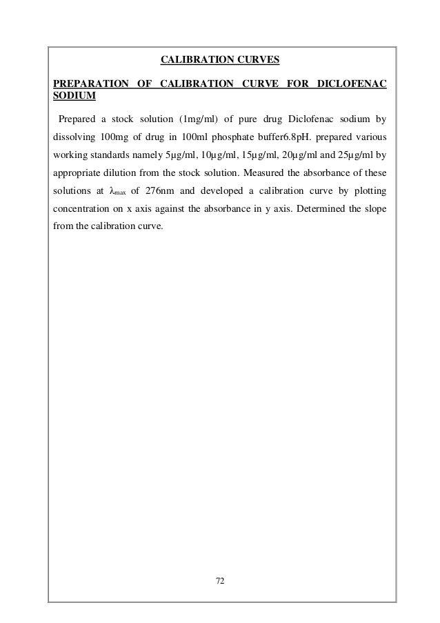 Biopharmaceutics and Pharmacokinetics Practical Manual