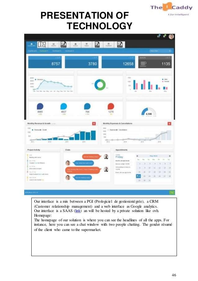 Business Plan ICADDY et retail Analytics