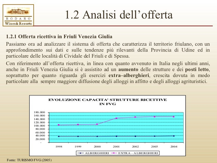 business plan azienda vitivinicola