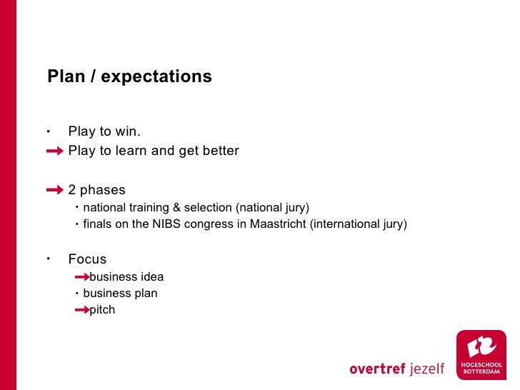 Plan / expectations <ul><li>Play to win. </li></ul><ul><li>Play to learn and get better </li></ul><ul><li>2 phases </li></...