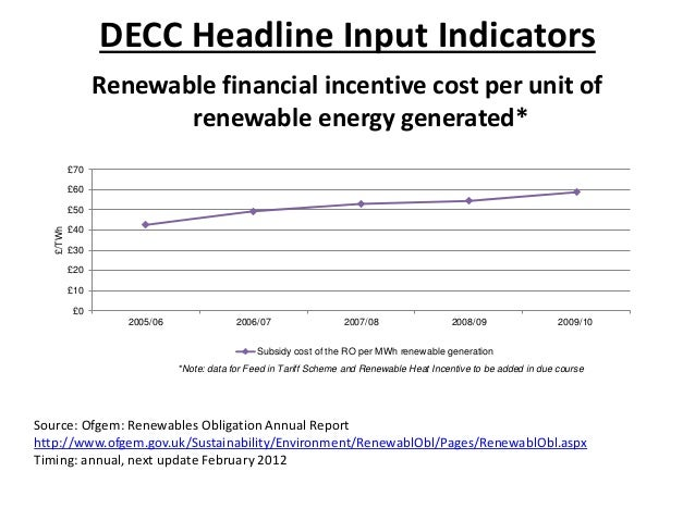 DECC Headline Input Indicators Renewable financial incentive cost per unit of renewable energy generated* Source: Ofgem: R...