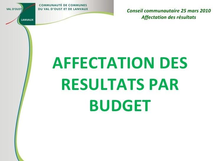 AFFECTATION DES RESULTATS PAR BUDGET Conseil communautaire 25 mars 2010 Affectation des résultats