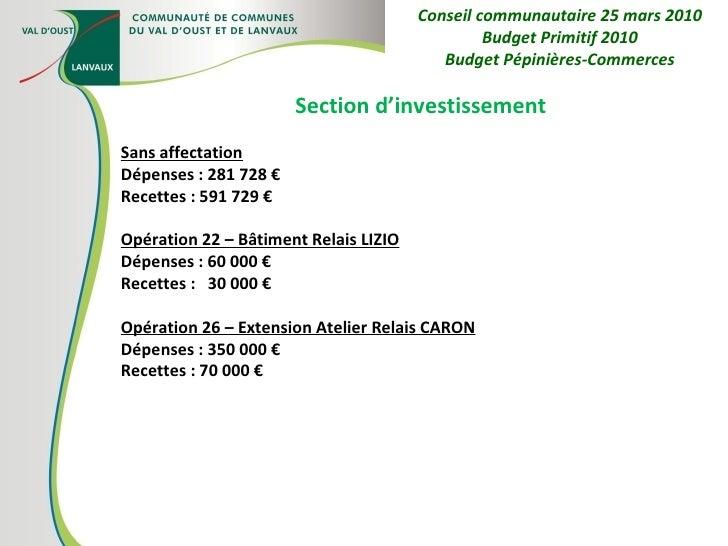 Section d'investissement Sans affectation Dépenses : 281 728 € Recettes : 591 729 € Opération 22 – Bâtiment Relais LIZIO D...