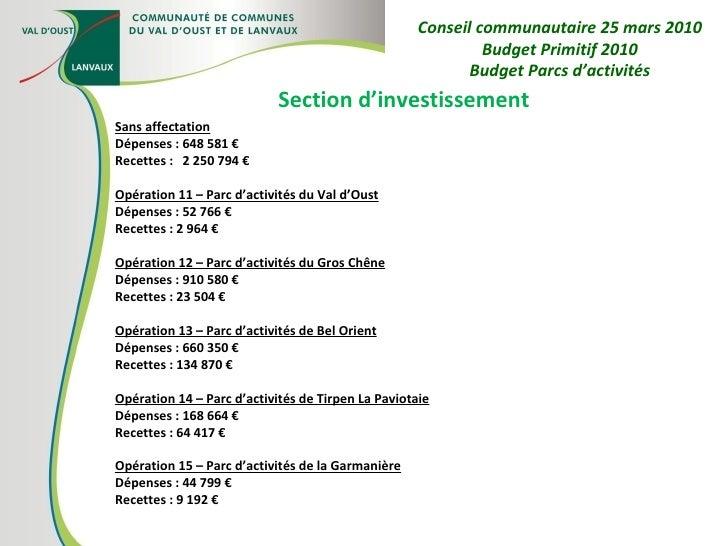 Section d'investissement Sans affectation Dépenses : 648 581 € Recettes :  2 250 794 € Opération 11 – Parc d'activités du ...