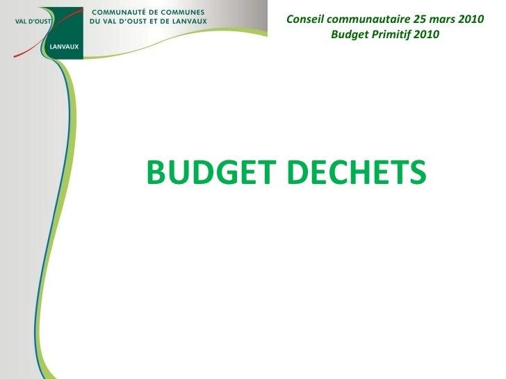 BUDGET DECHETS Conseil communautaire 25 mars 2010 Budget Primitif 2010