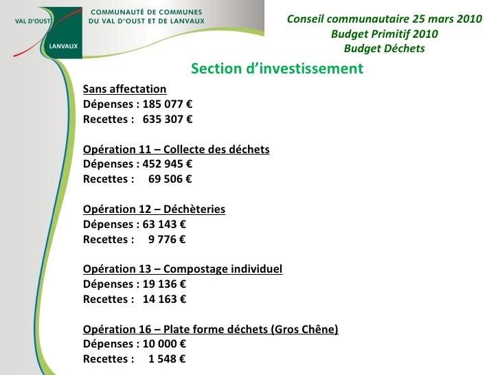 Section d'investissement Sans affectation Dépenses : 185 077 € Recettes :  635 307 € Opération 11 – Collecte des déchets D...