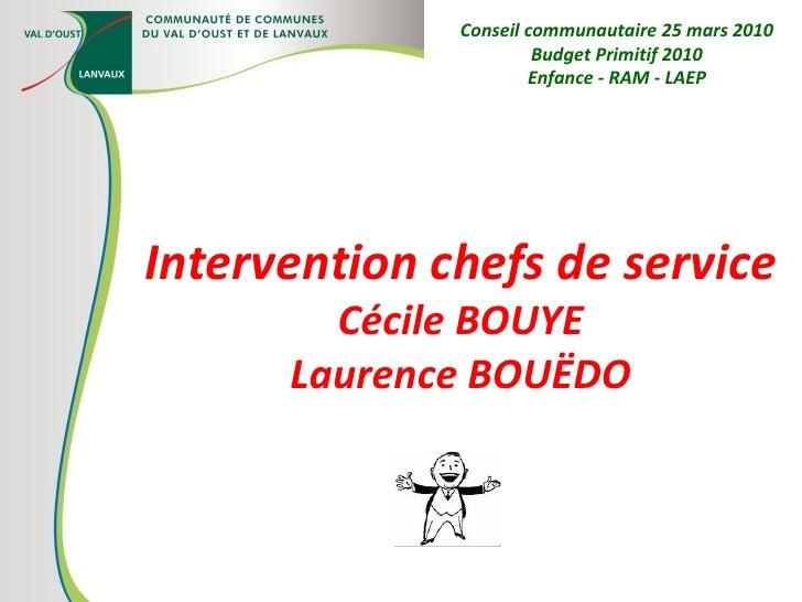 Intervention chefs de service Cécile BOUYE Laurence BOUËDO Conseil communautaire 25 mars 2010 Budget Primitif 2010 Enfance...