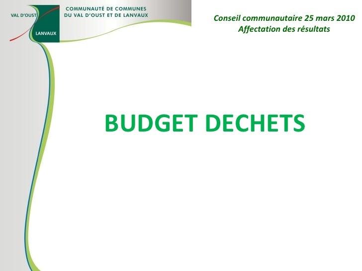 BUDGET DECHETS Conseil communautaire 25 mars 2010 Affectation des résultats