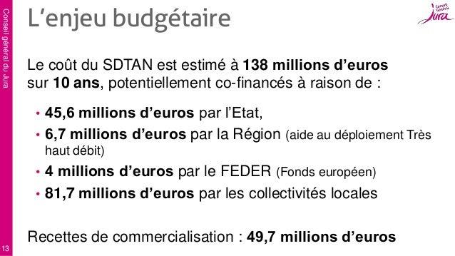 ConseilgénéralduJura 13 Le coût du SDTAN est estimé à 138 millions d'euros sur 10 ans, potentiellement co-financés à raiso...