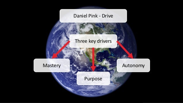 Three key drivers Mastery Purpose Autonomy Daniel Pink - Drive