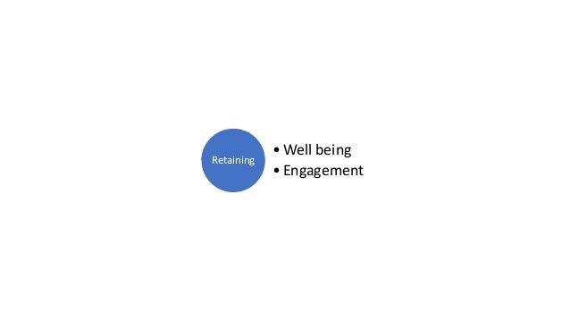 Gamification+ Success Framework https://gamificationplus.uk/game/