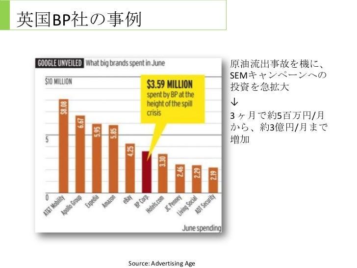 BP & Toyota examples Slide 3