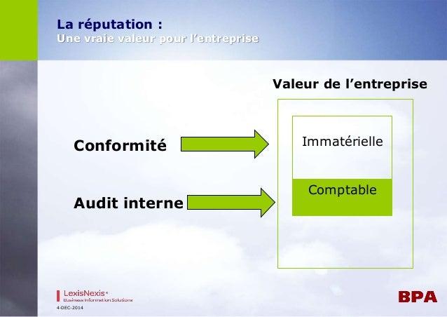 La réputation :  Une vraie valeur pour l'entreprise  Conformité Immatérielle  4-DEC-2014  Valeur de l'entreprise  Audit in...