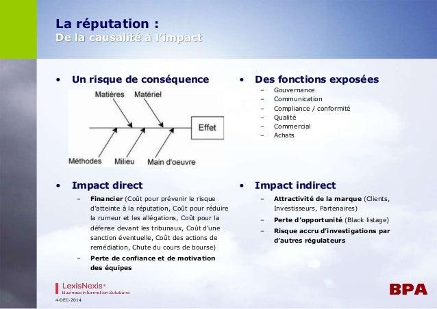 La réputation :  De la causalité à l'impact  • Un risque de conséquence • Des fonctions exposées  – Gouvernance  – Communi...