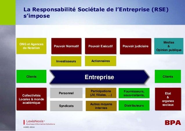 La Responsabilité Sociétale de l'Entreprise (RSE)  s'impose  4-DEC-2014  Entreprise  Pouvoir Normatif  Etat  &  organes  s...