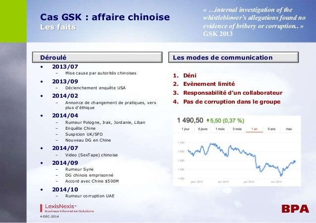 Cas GSK : affaire chinoise  Les faits  Les modes de communication  1. Déni  2. Evènement limité  3. Responsabilité d'un co...