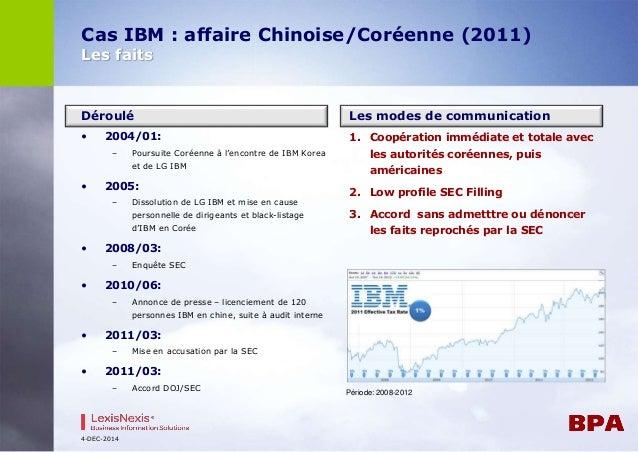 Cas IBM : affaire Chinoise/Coréenne (2011)  Les faits  Les modes de communication  1. Coopération immédiate et totale avec...