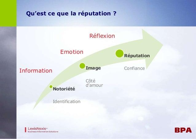 Qu'est ce que la réputation ?  Réflexion  Emotion  Information  Notoriété  Identification  Image  Côté  d'amour  Réputatio...