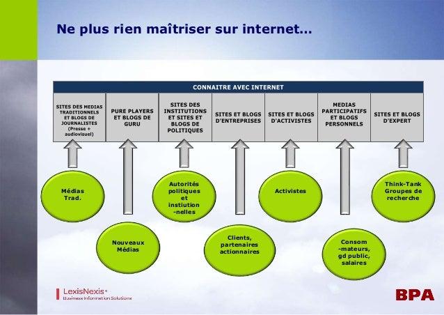 Ne plus rien maîtriser sur internet…  Médias  Trad.  Nouveaux  Médias  Autorités  politiques  et  instiution  -nelles  Cli...