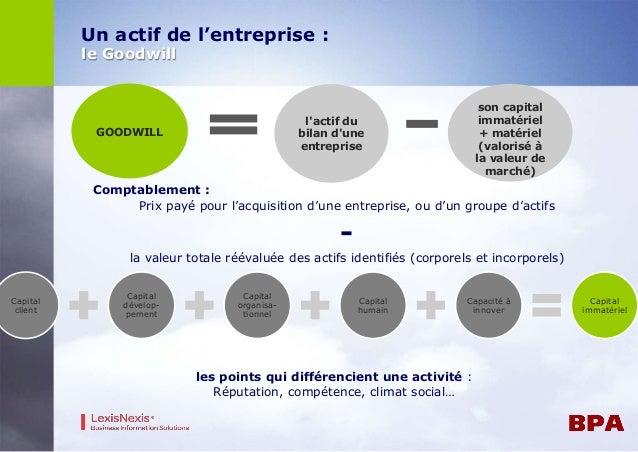 Un actif de l'entreprise :  le Goodwill  Comptablement :  Prix payé pour l'acquisition d'une entreprise, ou d'un groupe d'...