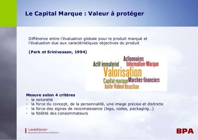 Le Capital Marque : Valeur à protéger  Différence entre l'évaluation globale pour le produit marqué et  l'évaluation due a...