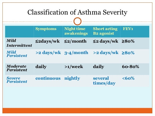 what is low dose inhaled corticosteroids