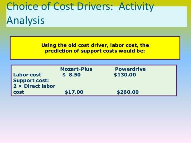 Choosing Cost Drivers