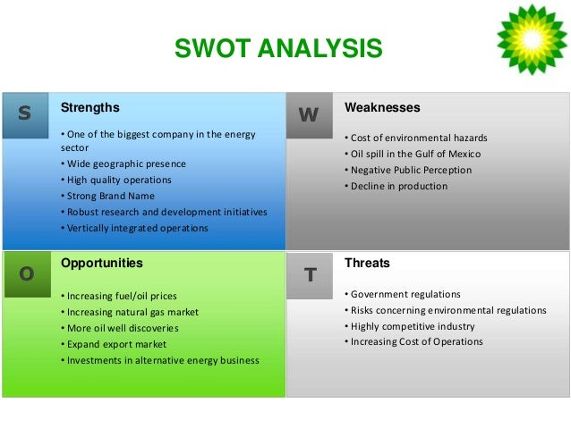 bp swot Abstract:this paper will focus on the organisation called british petroleum typically known as bp this purpose of this paper is to examine and evaluate and analyse the present strategic position of bp within the industry also as we proceed further we shall also look at the environmental analysis.