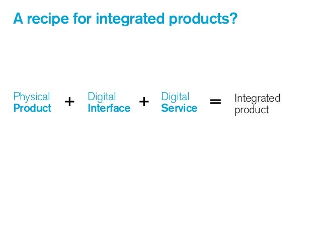 A recipe for integrated products? + +Physical Product Digital Interface Digital Service Integrated product =
