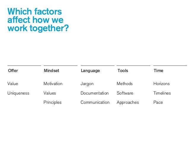 Offer Mindset Language Tools Time What unites us? Bespoke vs. Universal & documented ! Brand + Design + Experience Mechani...