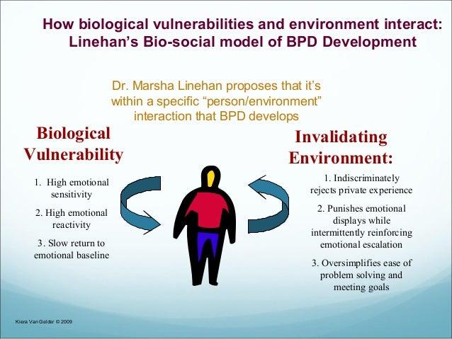 Emotional dysregulation invalidating environments