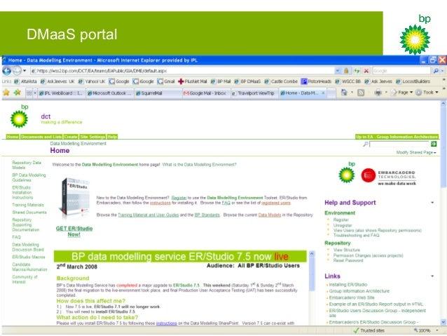 DMaaS portal