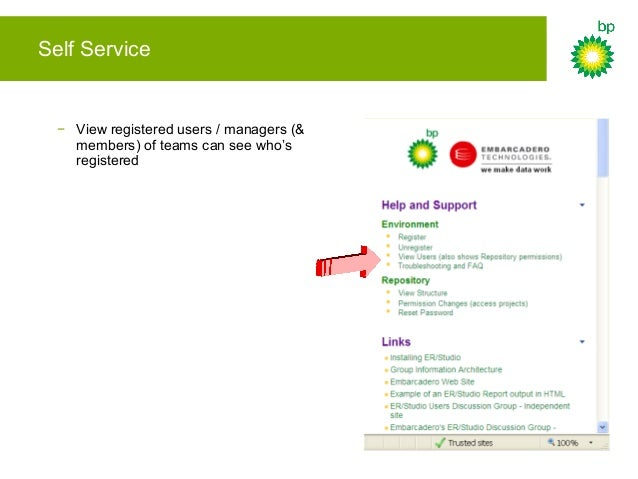 − View registered users / managers (& members) of teams can see who's registered Self Service