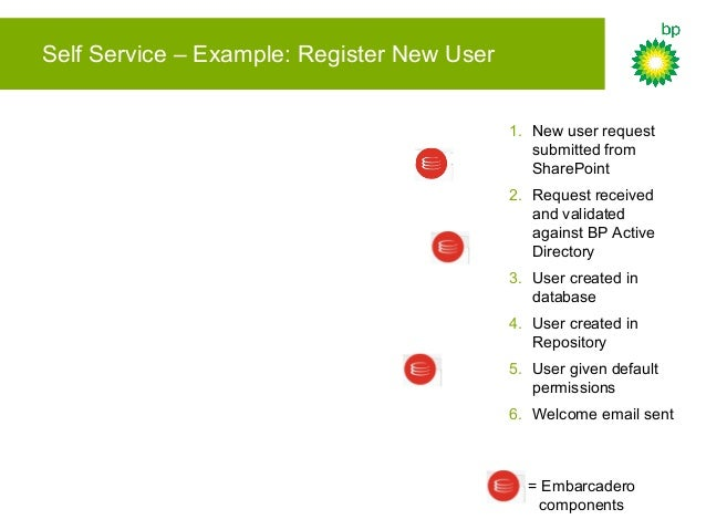 Self Service – Example: Register New User 1. New user request submitted from SharePoint 2. Request received and validated ...