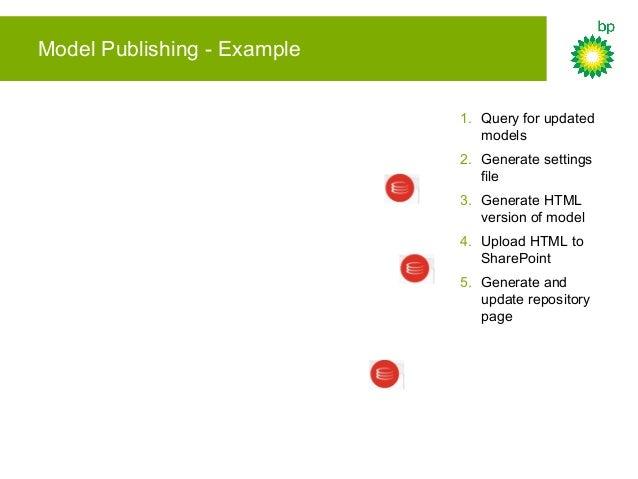 Model publishing