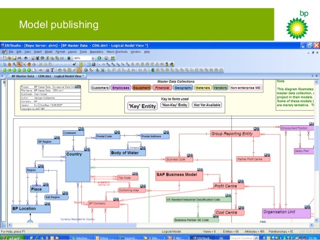 Model publishing Zoom inside the browser!