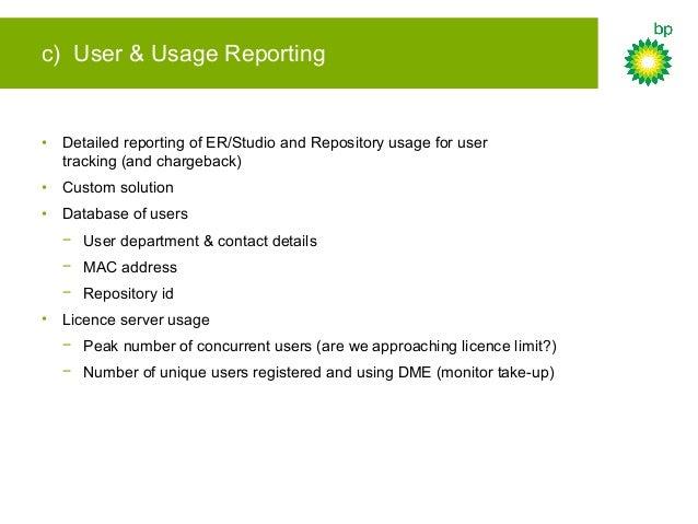 User & Usage Reporting Concurrent License Usage 0 5 10 15 20 25 30 35 08May 22May 05Jun 19Jun 03Jul 17Jul 31Jul 14Aug 28Au...