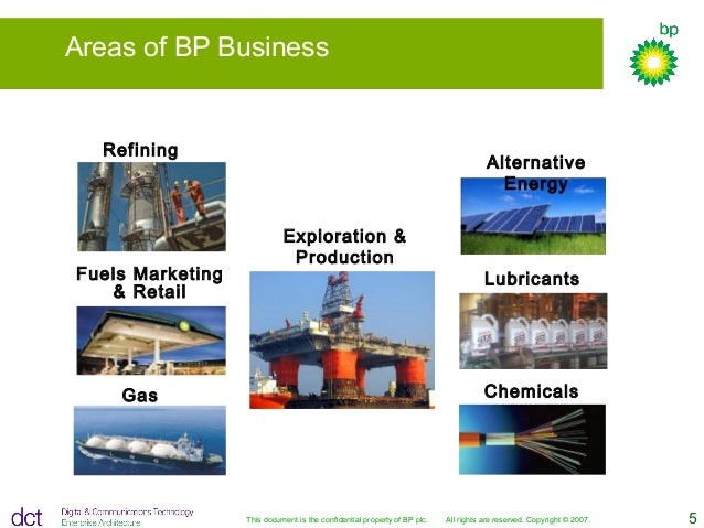 This document is the confidential property of BP plc. All rights are reserved. Copyright © 2007. 5 Areas of BP Business Ex...
