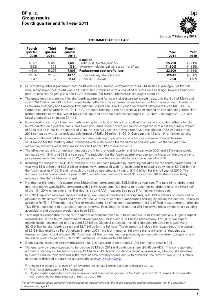 BP p.l.c.    Group results    Fourth quarter and full year 2011                                                           ...
