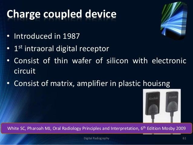 Digital Radiography In Dentistry Seminar By Dr Pratik
