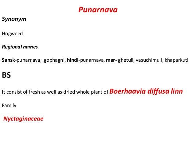 Marketed formulations Ingredient of preparations Deepact-lupin hearb, abana, immunol, diabecon- himalaya, punarnawadi gugg...