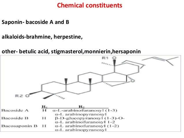 Chemical constituents Saponin- bacoside A and B alkaloids-brahmine, herpestine, other- betulic acid, stigmasterol,monnieri...