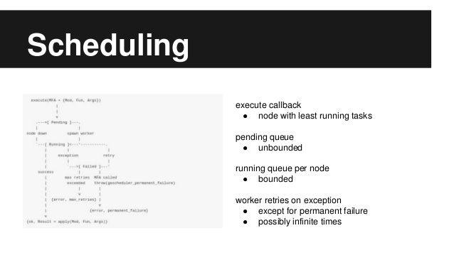 Game Analytics Cluster Scheduler