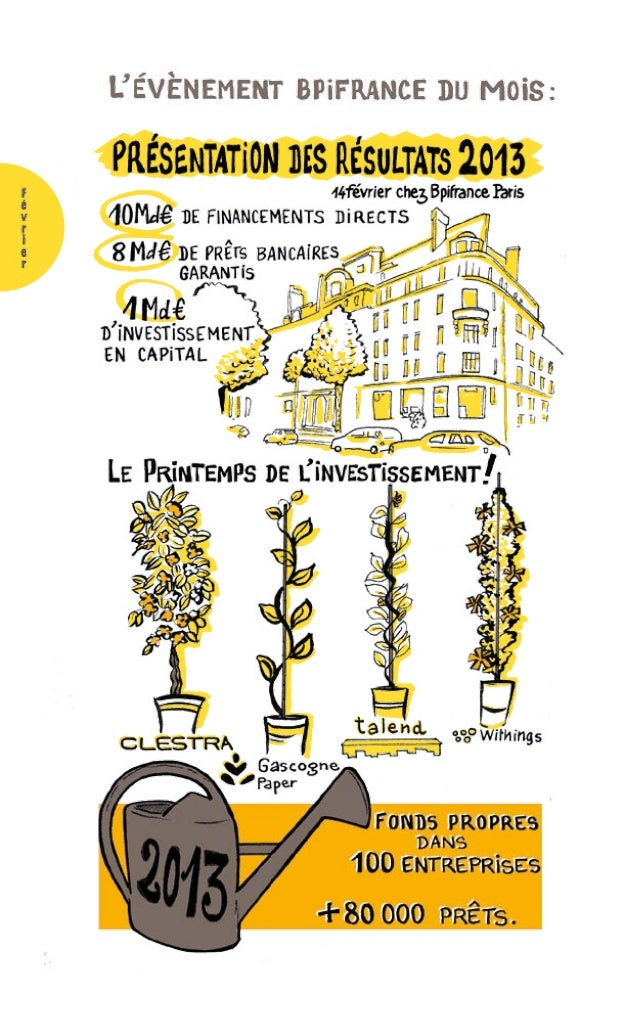 RAPPORT ANNUEL 2014 Bpifrance 64