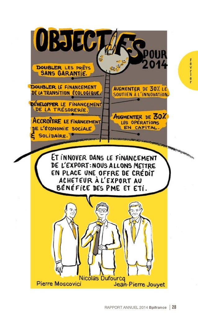 RAPPORT ANNUEL 2014 Bpifrance 66