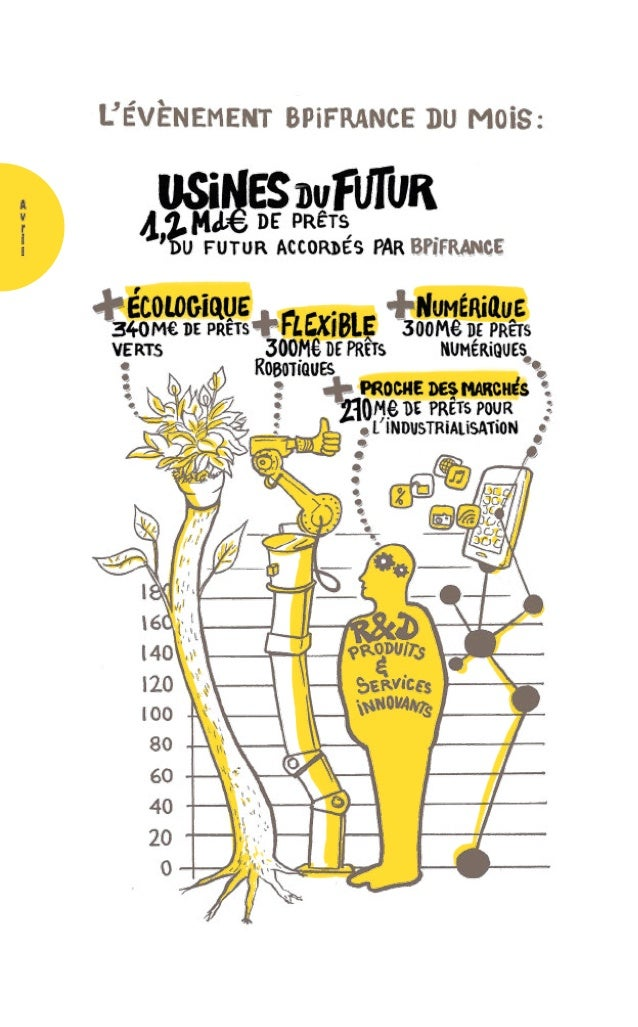 RAPPORT ANNUEL 2014 Bpifrance 116