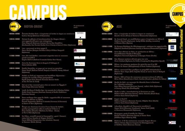 CAMPUS Lesclassroomsdel'international 09h30-10h00  Émirats Arabes Unis : s'implanter et limiter le risque au maximum  Ju...